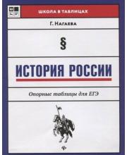 Учебное пособие История России опорные таблицы для ЕГЭ Нагаева Г. А. ТД Феникс