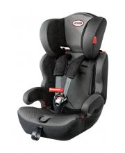 Детское автокресло Multiprotect Aero
