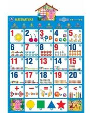 Электронный Плакат Математика Учим С Лунтиком