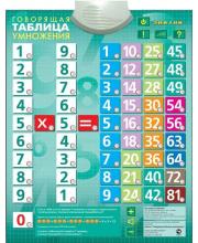 Звуковой плакат Говорящая таблица умножения