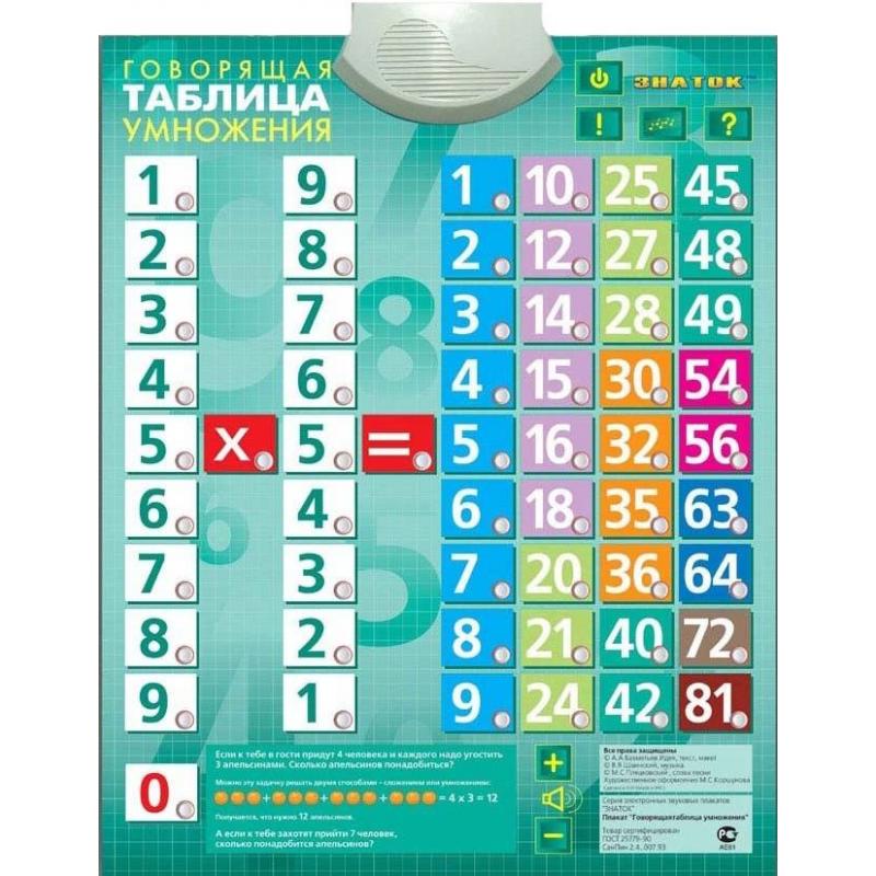 ЗНАТОК Звуковой плакат Говорящая таблица умножения decoretto таблица умножения принцессы ld 1007