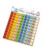 Обучающий набор Таблица сложения Краснокамская игрушка